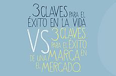 3 claves para el éxito en la vida VS 3 claves para el éxito de una marca en el mercado